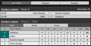 table celtic