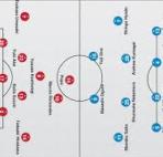 Tokushima Vortis vs. Yokohama F. Marinos  (ARENASCORE )